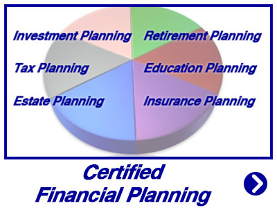 Estate Trust Tax Planning